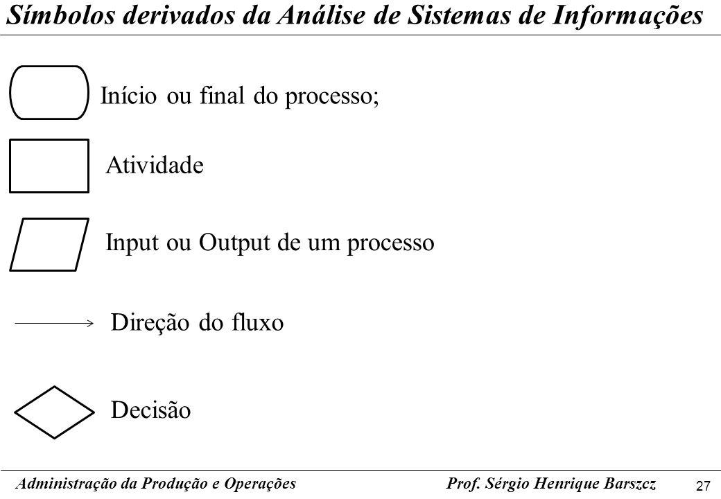 Símbolos derivados da Análise de Sistemas de Informações
