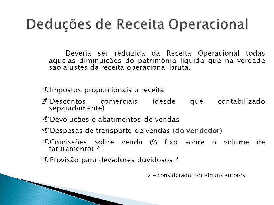 Deduções de Receita Operacional