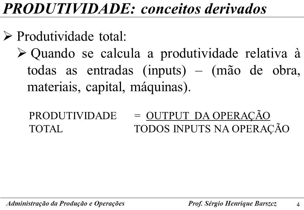PRODUTIVIDADE: conceitos derivados