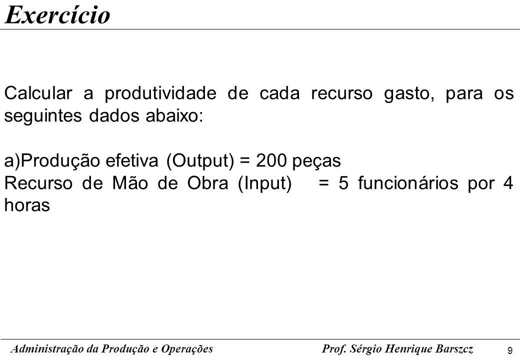 Exercício Calcular a produtividade de cada recurso gasto, para os seguintes dados abaixo: Produção efetiva (Output) = 200 peças.