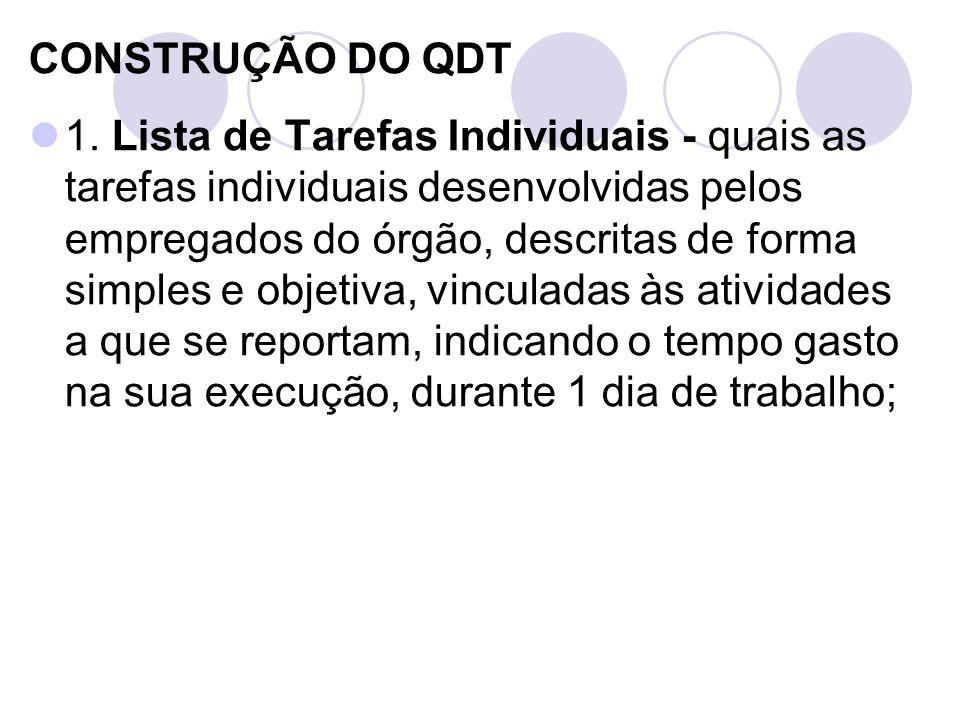 CONSTRUÇÃO DO QDT