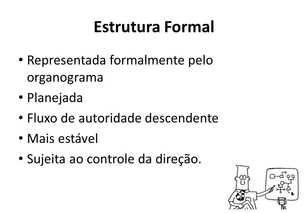 Estrutura Formal Representada formalmente pelo organograma Planejada