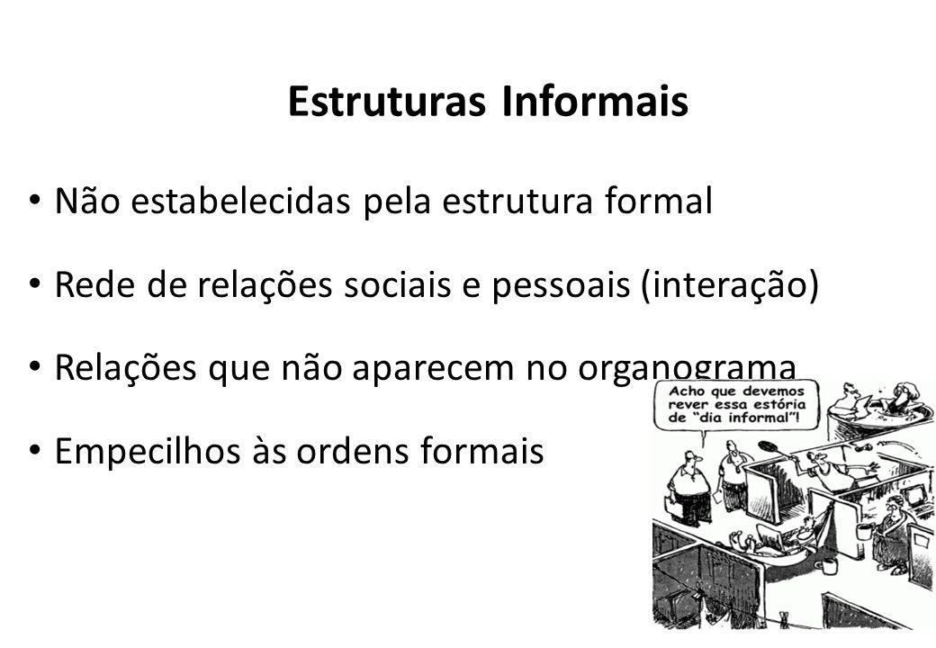 Estruturas Informais Não estabelecidas pela estrutura formal