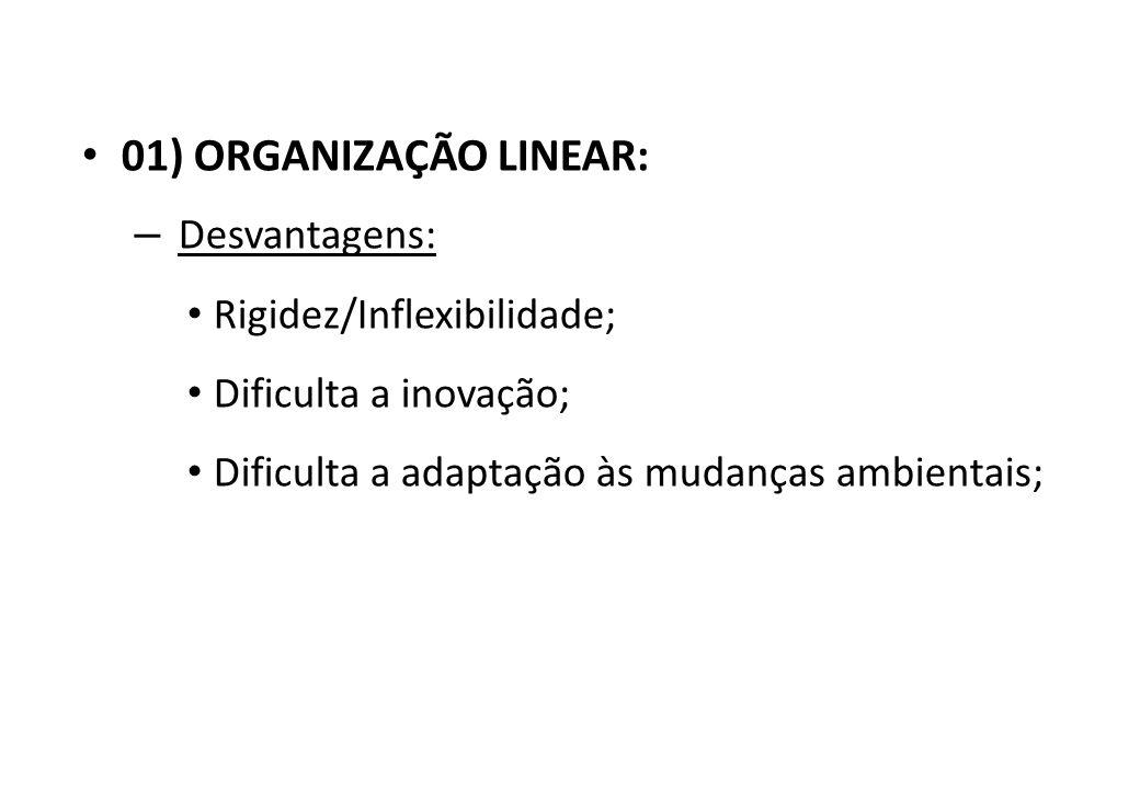 01) ORGANIZAÇÃO LINEAR: Desvantagens: Rigidez/Inflexibilidade;