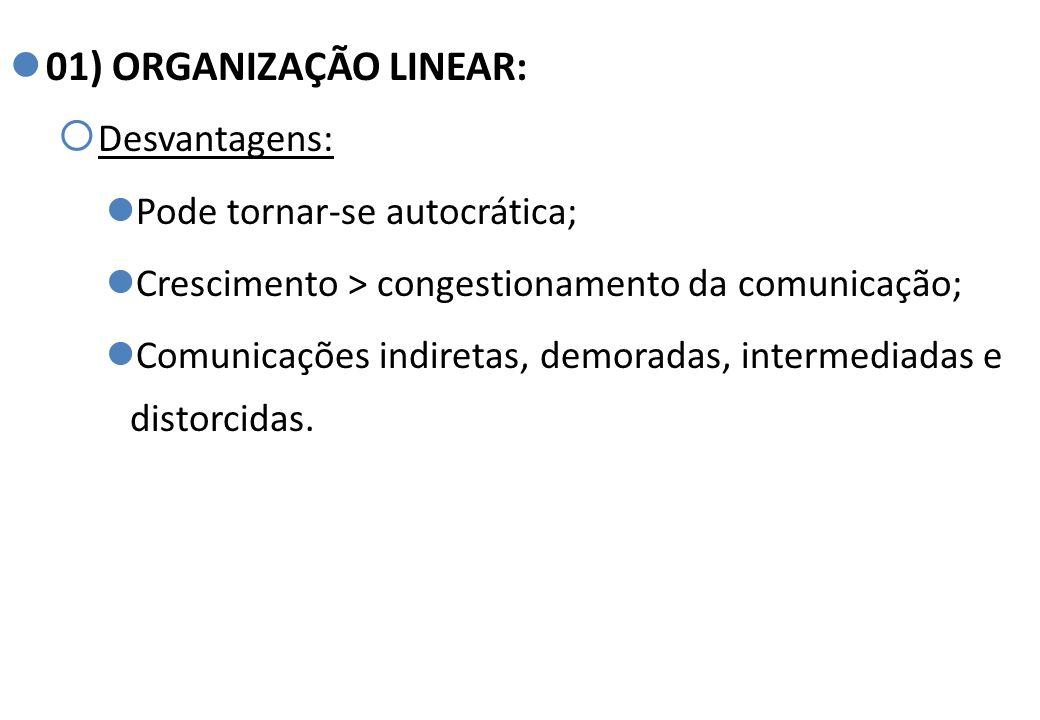 01) ORGANIZAÇÃO LINEAR: Desvantagens: Pode tornar-se autocrática;
