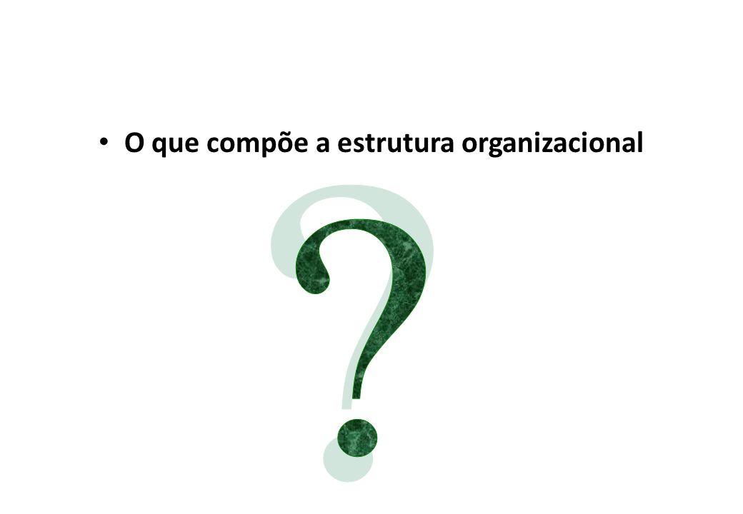 O que compõe a estrutura organizacional