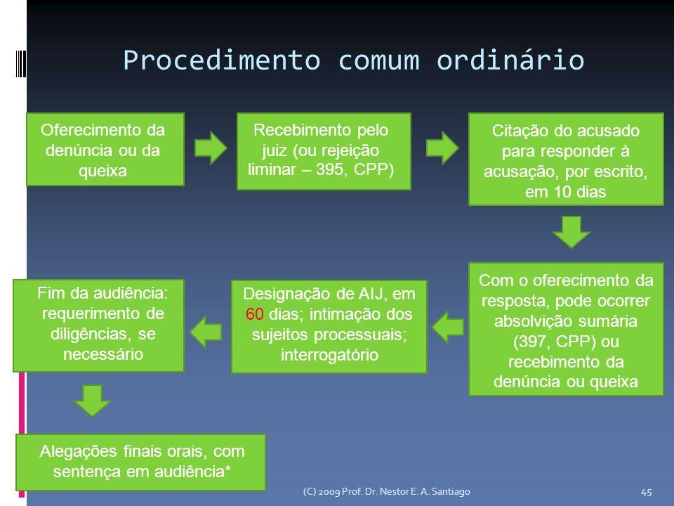 Procedimento comum ordinário