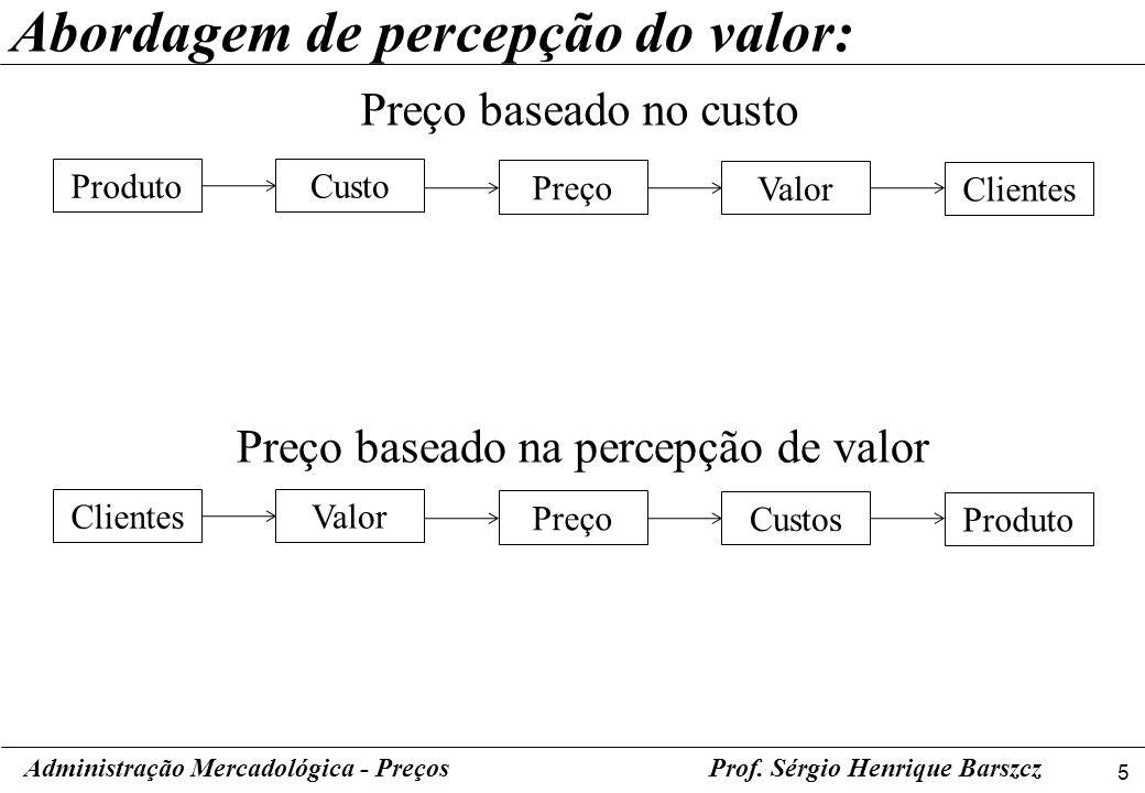 Abordagem de percepção do valor:
