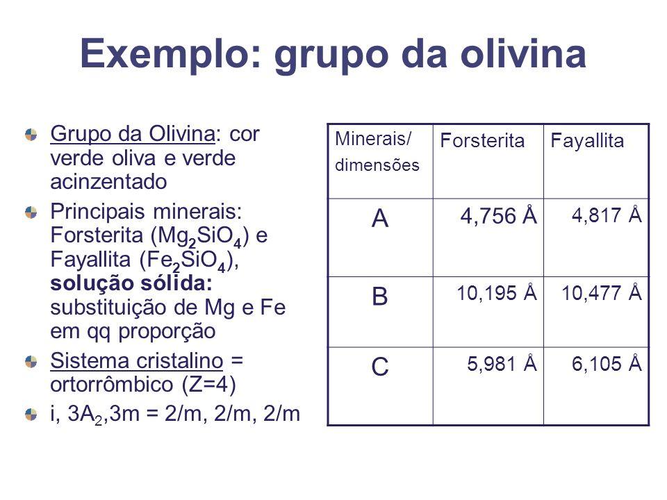 Exemplo: grupo da olivina