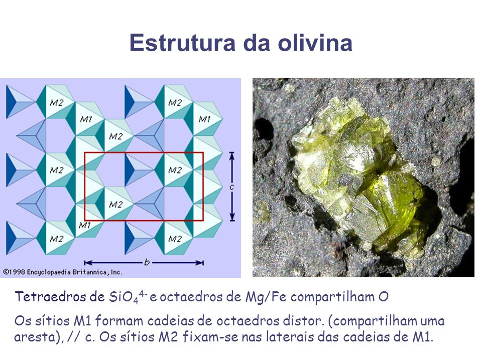 Estrutura da olivina Tetraedros de SiO44- e octaedros de Mg/Fe compartilham O.
