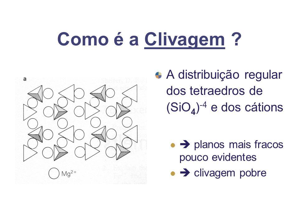 Como é a Clivagem A distribuição regular dos tetraedros de (SiO4)-4 e dos cátions.  planos mais fracos pouco evidentes.
