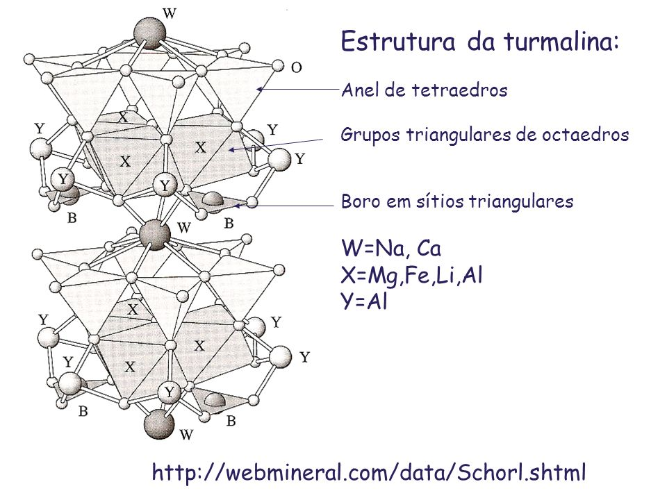 Estrutura da turmalina: