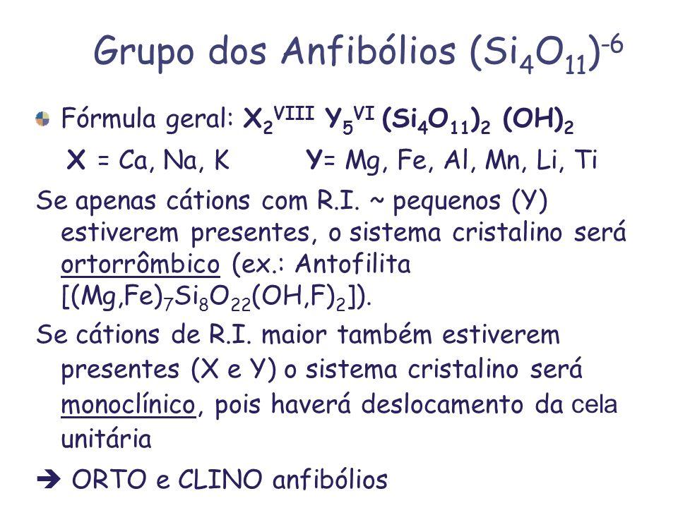 Grupo dos Anfibólios (Si4O11)-6