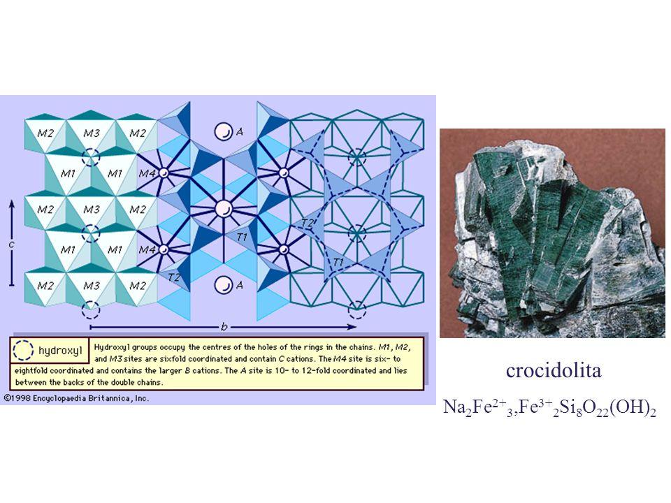 crocidolita Na2Fe2+3,Fe3+2Si8O22(OH)2
