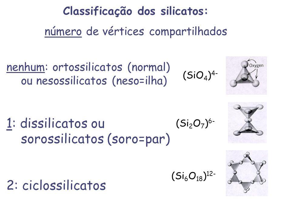 Classificação dos silicatos: número de vértices compartilhados