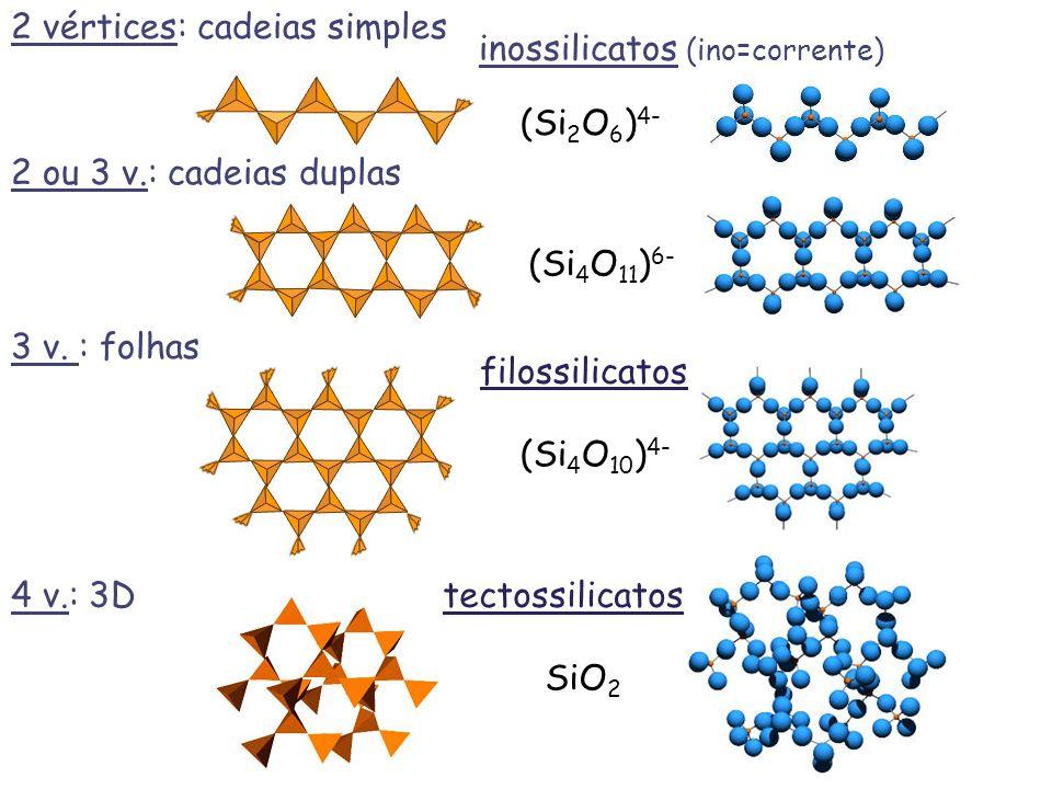 2 vértices: cadeias simples