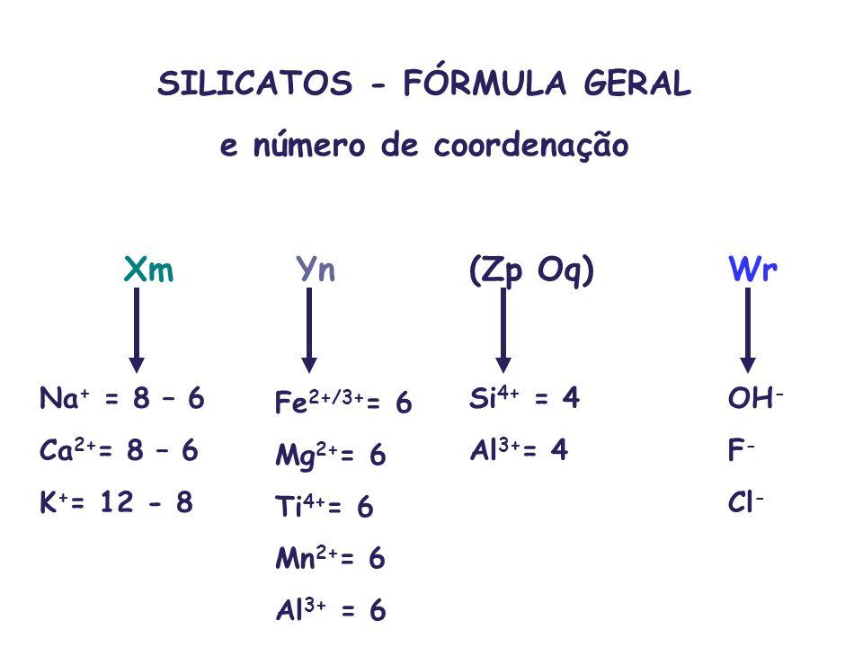 SILICATOS - FÓRMULA GERAL e número de coordenação