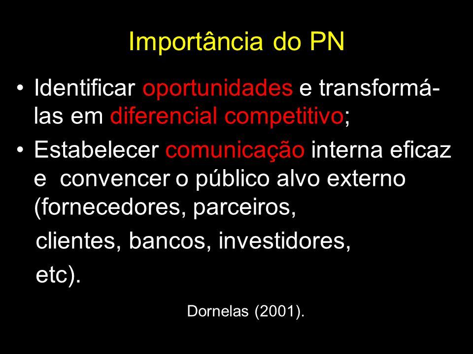 Importância do PNIdentificar oportunidades e transformá-las em diferencial competitivo;