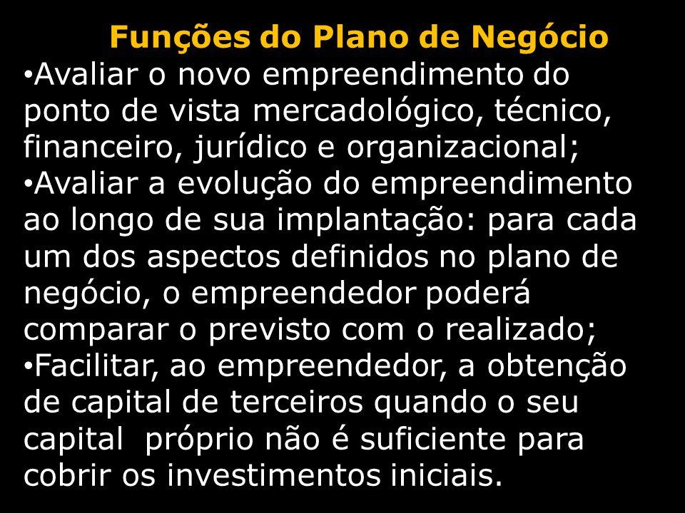 Funções do Plano de Negócio