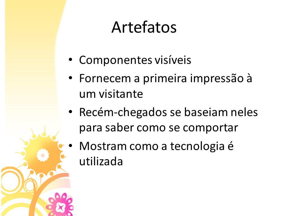 Artefatos Componentes visíveis