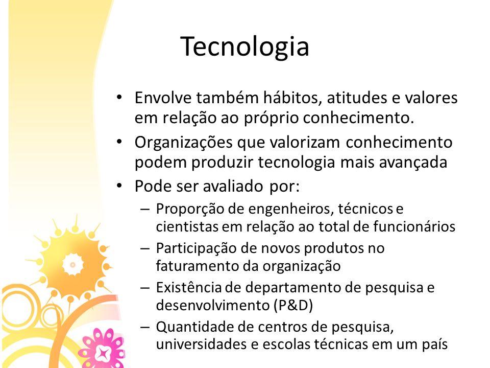 Tecnologia Envolve também hábitos, atitudes e valores em relação ao próprio conhecimento.