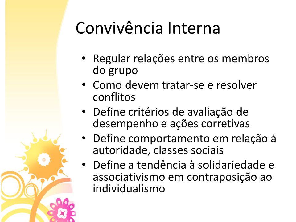 Convivência Interna Regular relações entre os membros do grupo