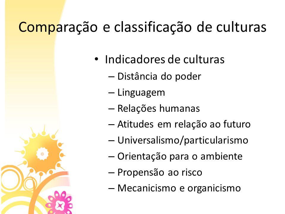 Comparação e classificação de culturas