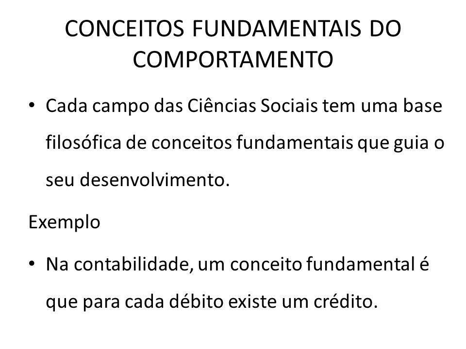 CONCEITOS FUNDAMENTAIS DO COMPORTAMENTO