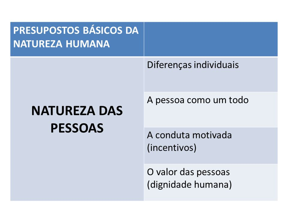 NATUREZA DAS PESSOAS PRESUPOSTOS BÁSICOS DA NATUREZA HUMANA
