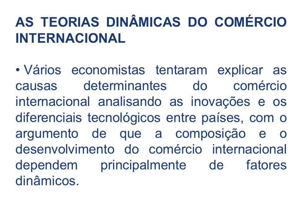 AS TEORIAS DINÂMICAS DO COMÉRCIO INTERNACIONAL