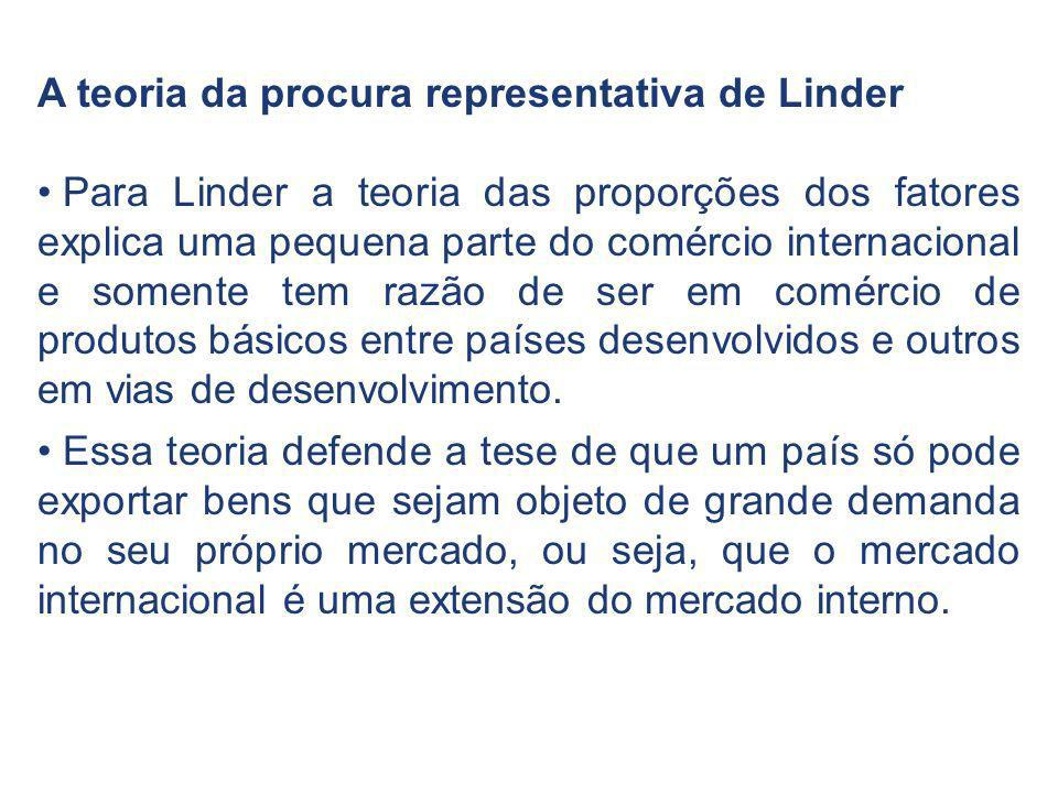 A teoria da procura representativa de Linder