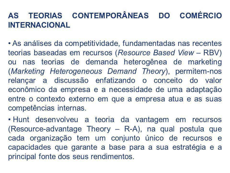 AS TEORIAS CONTEMPORÂNEAS DO COMÉRCIO INTERNACIONAL
