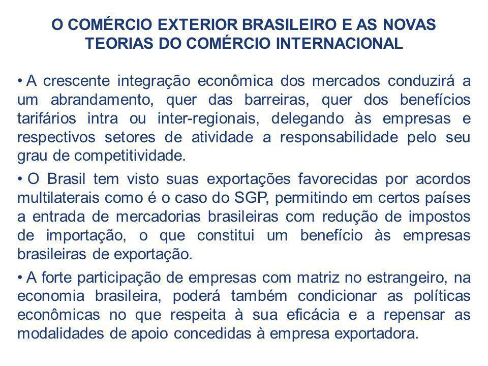 O COMÉRCIO EXTERIOR BRASILEIRO E AS NOVAS TEORIAS DO COMÉRCIO INTERNACIONAL