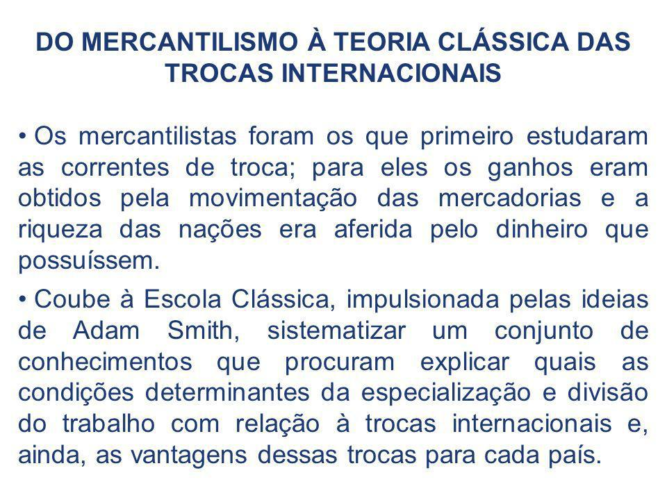 DO MERCANTILISMO À TEORIA CLÁSSICA DAS TROCAS INTERNACIONAIS