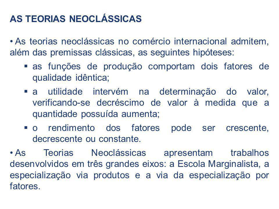 AS TEORIAS NEOCLÁSSICAS