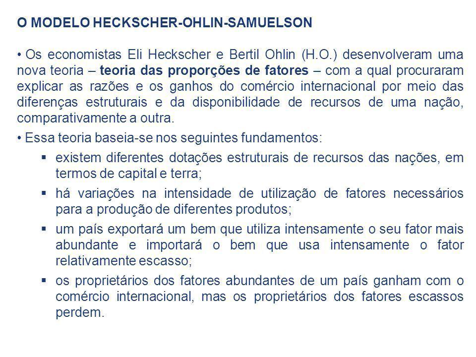 O MODELO HECKSCHER-OHLIN-SAMUELSON