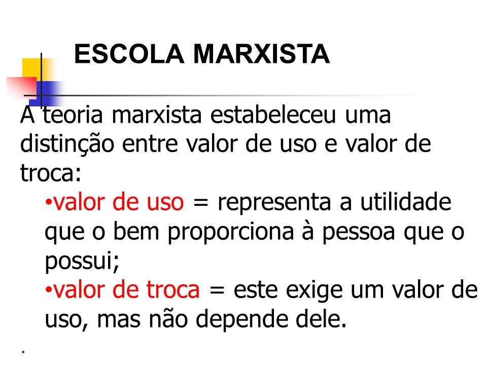 ESCOLA MARXISTAA teoria marxista estabeleceu uma distinção entre valor de uso e valor de troca: