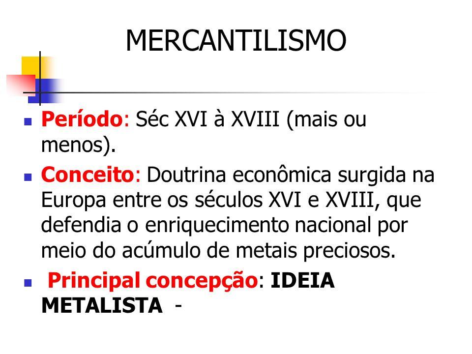 MERCANTILISMO Período: Séc XVI à XVIII (mais ou menos).
