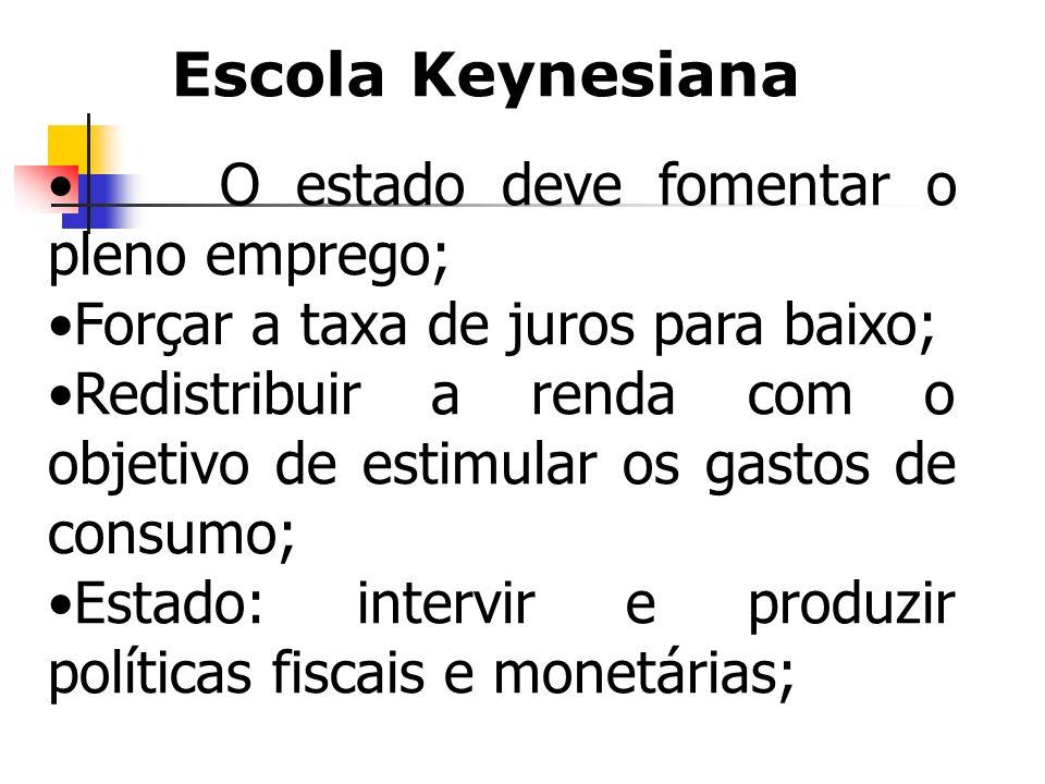 Escola Keynesiana O estado deve fomentar o pleno emprego;