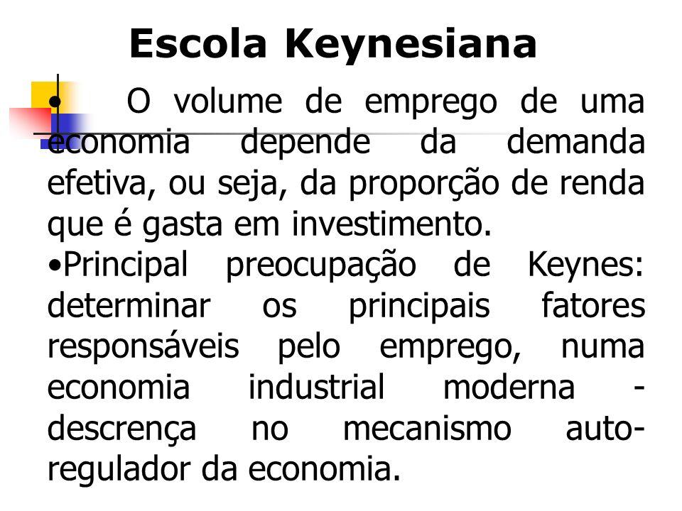 Escola Keynesiana O volume de emprego de uma economia depende da demanda efetiva, ou seja, da proporção de renda que é gasta em investimento.