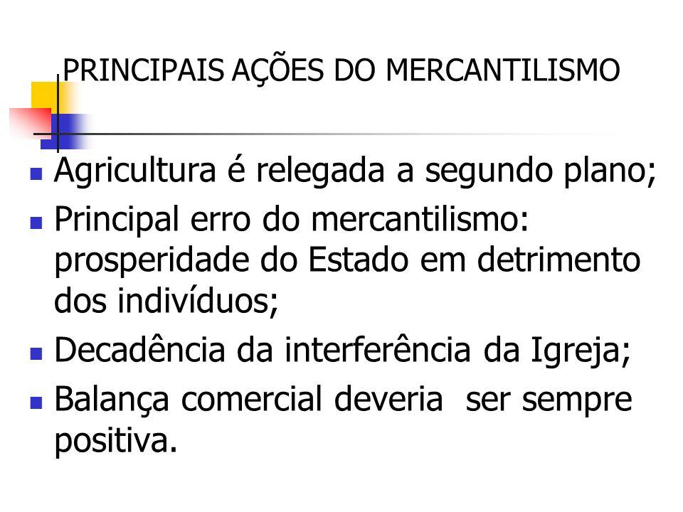 PRINCIPAIS AÇÕES DO MERCANTILISMO