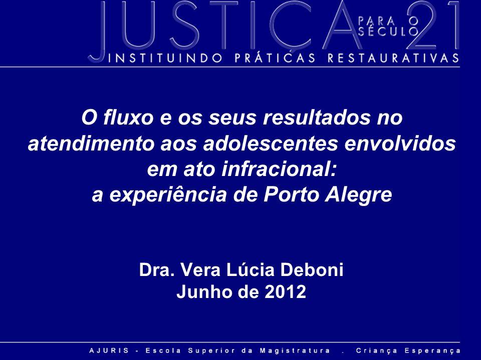 O fluxo e os seus resultados no atendimento aos adolescentes envolvidos em ato infracional: a experiência de Porto Alegre Dra.