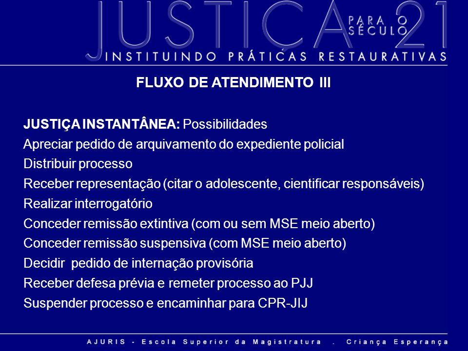 FLUXO DE ATENDIMENTO III