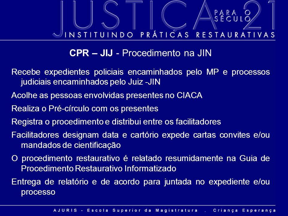 CPR – JIJ - Procedimento na JIN