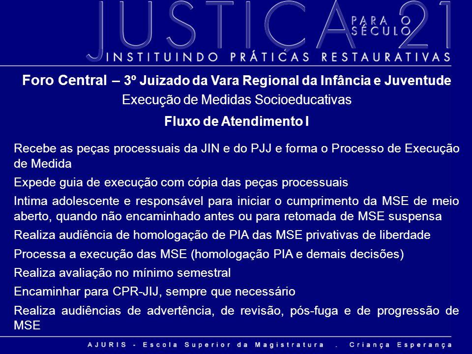Foro Central – 3º Juizado da Vara Regional da Infância e Juventude