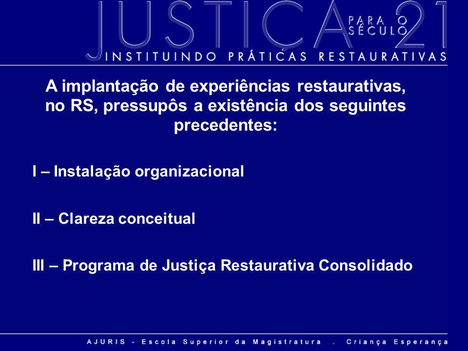 A implantação de experiências restaurativas, no RS, pressupôs a existência dos seguintes precedentes: