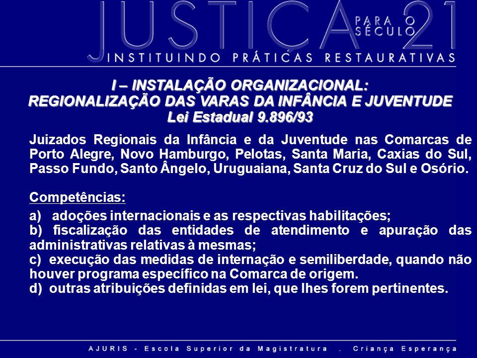 I – INSTALAÇÃO ORGANIZACIONAL: REGIONALIZAÇÃO DAS VARAS DA INFÂNCIA E JUVENTUDE Lei Estadual 9.896/93