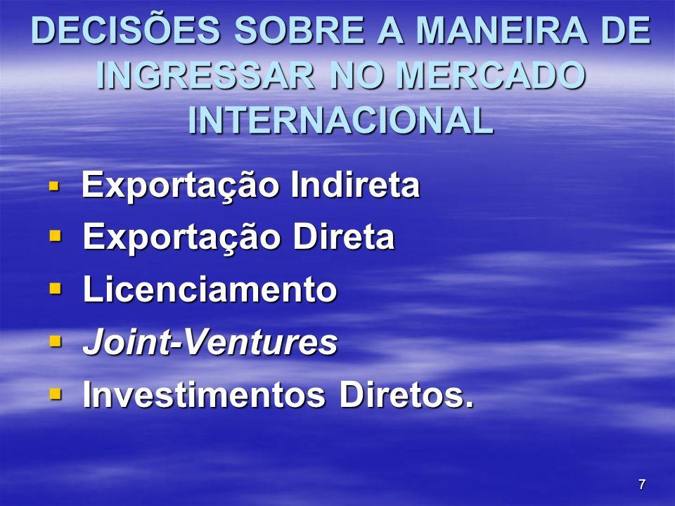 DECISÕES SOBRE A MANEIRA DE INGRESSAR NO MERCADO INTERNACIONAL