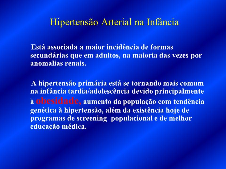 Hipertensão Arterial na Infância