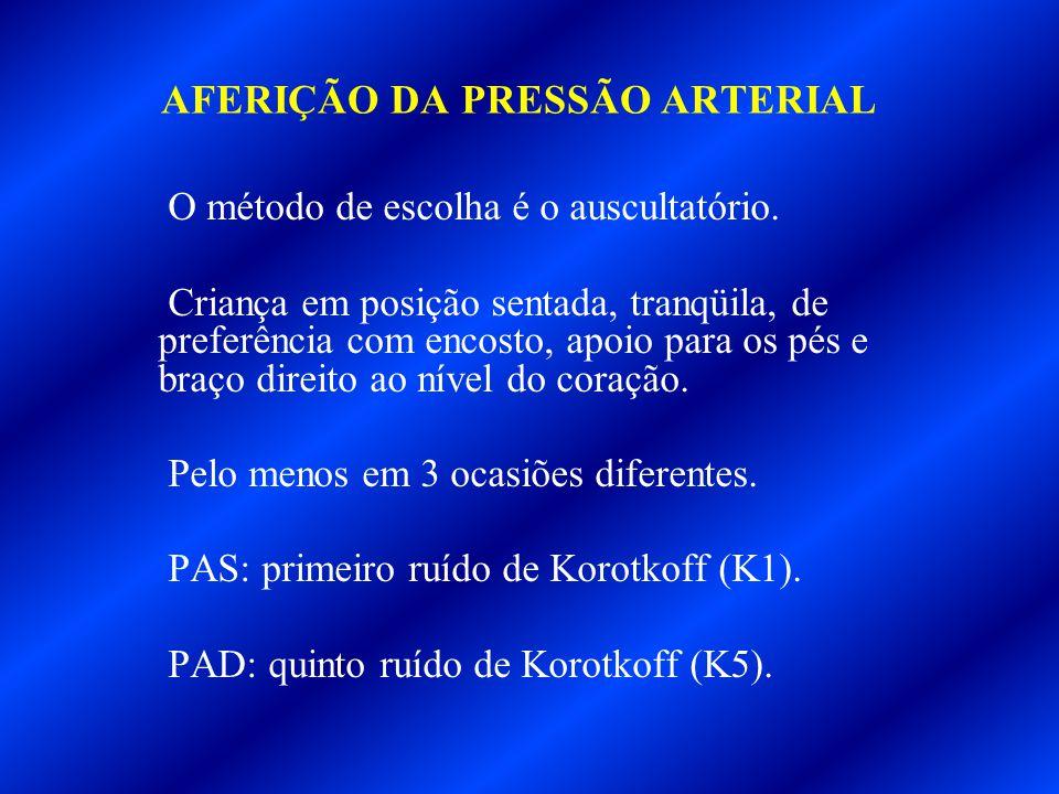 AFERIÇÃO DA PRESSÃO ARTERIAL